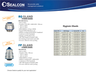 https://www.sealconusa.com/pdf/enclosure-cheat-sheet