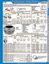 Strain Relief Fittings: Nickel Plated Brass WADI Mini & XL (PG/Metric Threads)