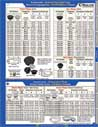 Accessories for Strain Relief Fittings: Hole Plugs (Dome & Hex) (PG/NPT/Metric Threads)