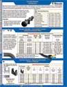 Conduit System: Introduction