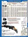 Conduit System: Push-In Conduit Fittings